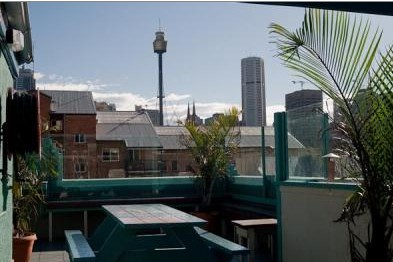Australian Backpackers - Accommodation in Brisbane